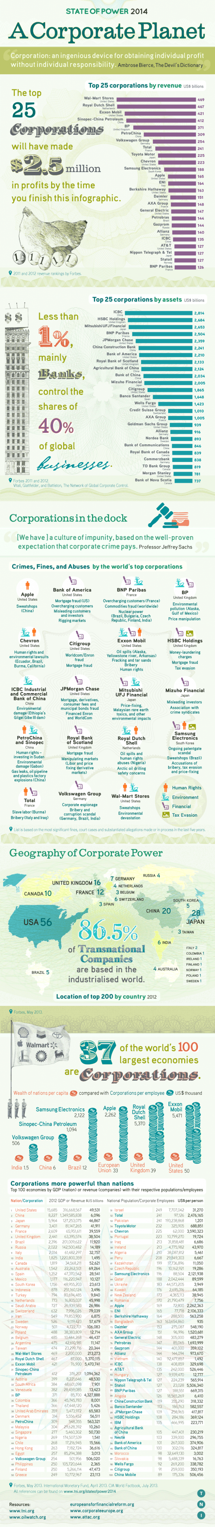 corporateworld2014